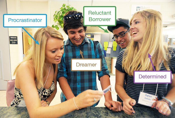 Students with labels: Procrastinator, Dreamer, Reluctant borrrower, Determined