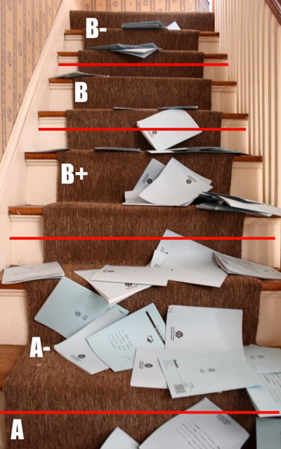 Papers strewn over a staircase, their locations associated with letter grades
