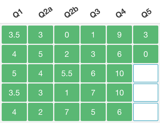 Crowdmark's grading grid showing students and scores